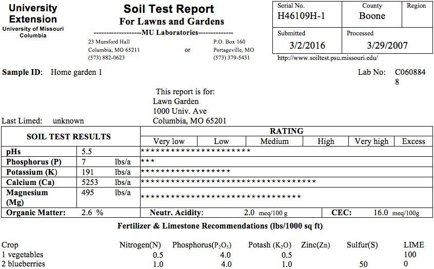 https://ipm.missouri.edu/MEG/2016/3/Interpreting-Your-Soil-Test-Results-for-Lawns-and-Gardens/soilTestResults.jpg